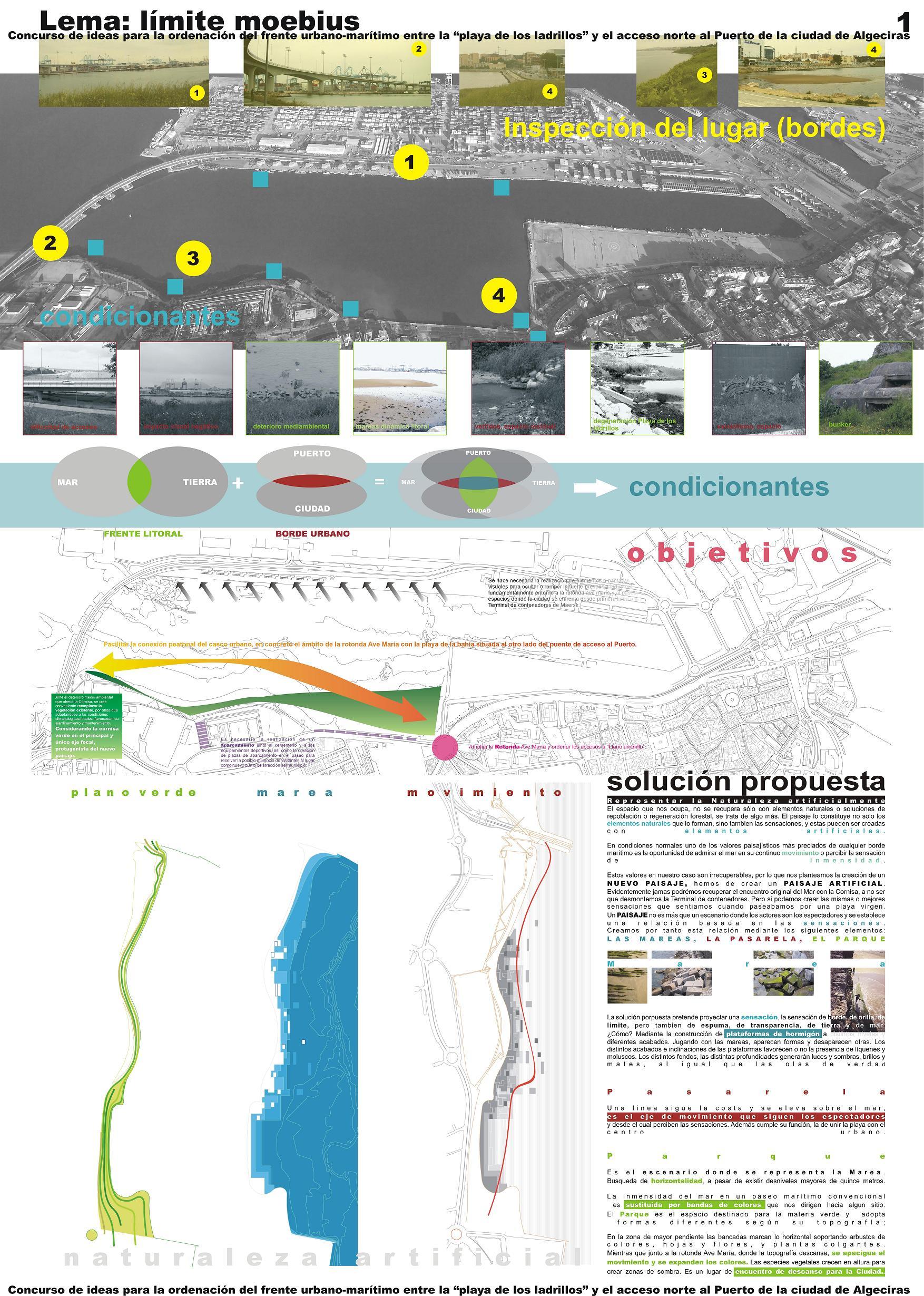 Frente urbano mar timo u3 estudio de arquitectura madrid for Estudios arquitectura madrid